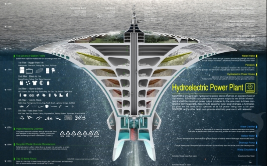 floating-seawer-skyscraper-rids-the-worlds-oceans-of-plastic-while-generating-clean-energy3